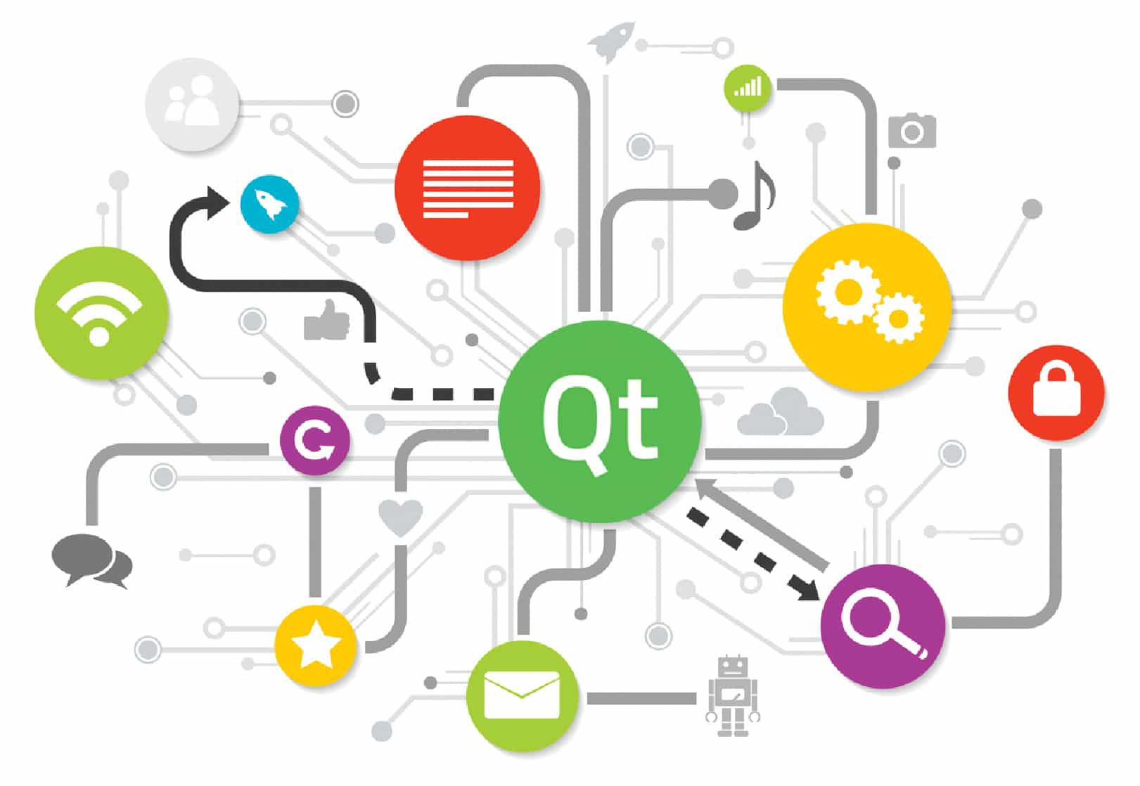 Qt programming for HTTP REST clients - Open Source For You