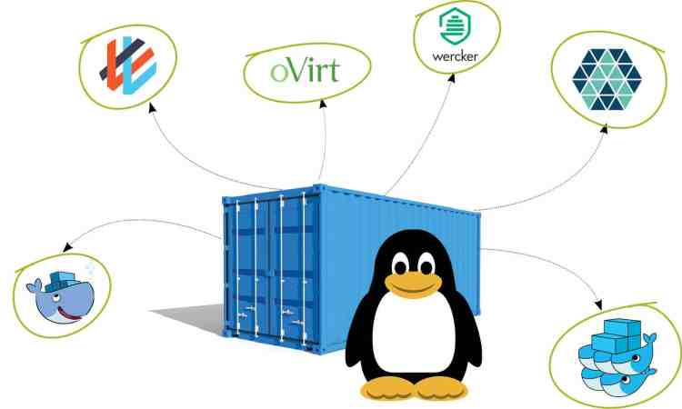 best tools to begin with containerisation