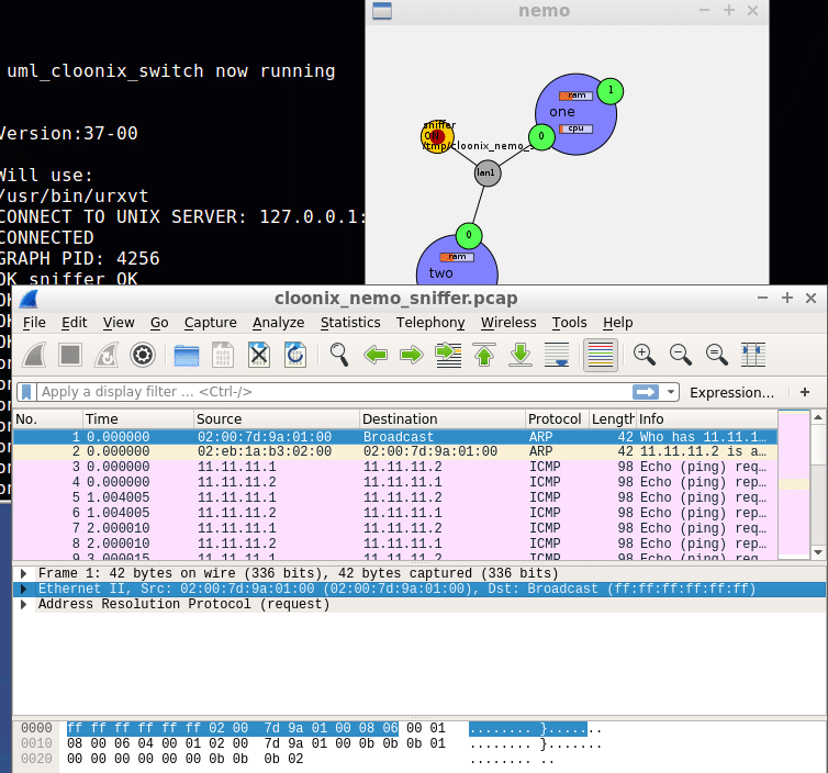 A Quick Look At Cloonix, The Network Simulator