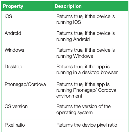 Using Framework7 to Build Hybrid Mobile Apps for Android and iOS