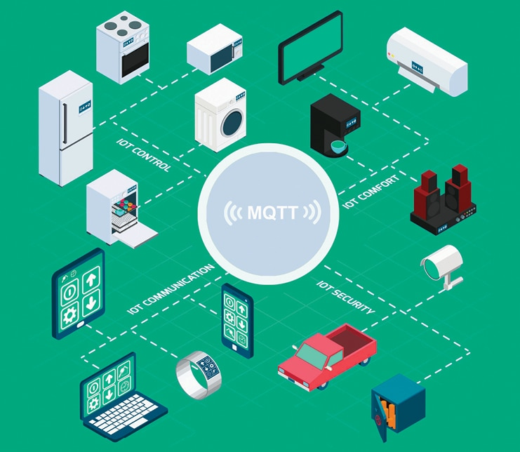 MQTT: A Protocol that Helps Devices Communicate with Each Other