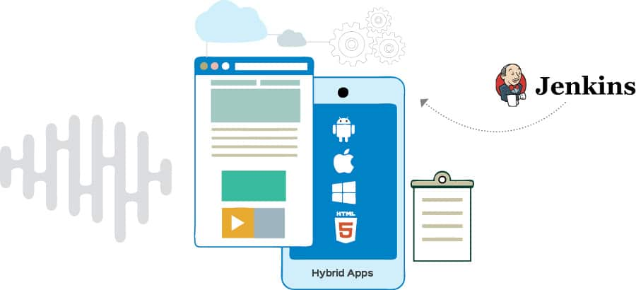 Continuous Integration for Hybrid Apps Using Jenkins