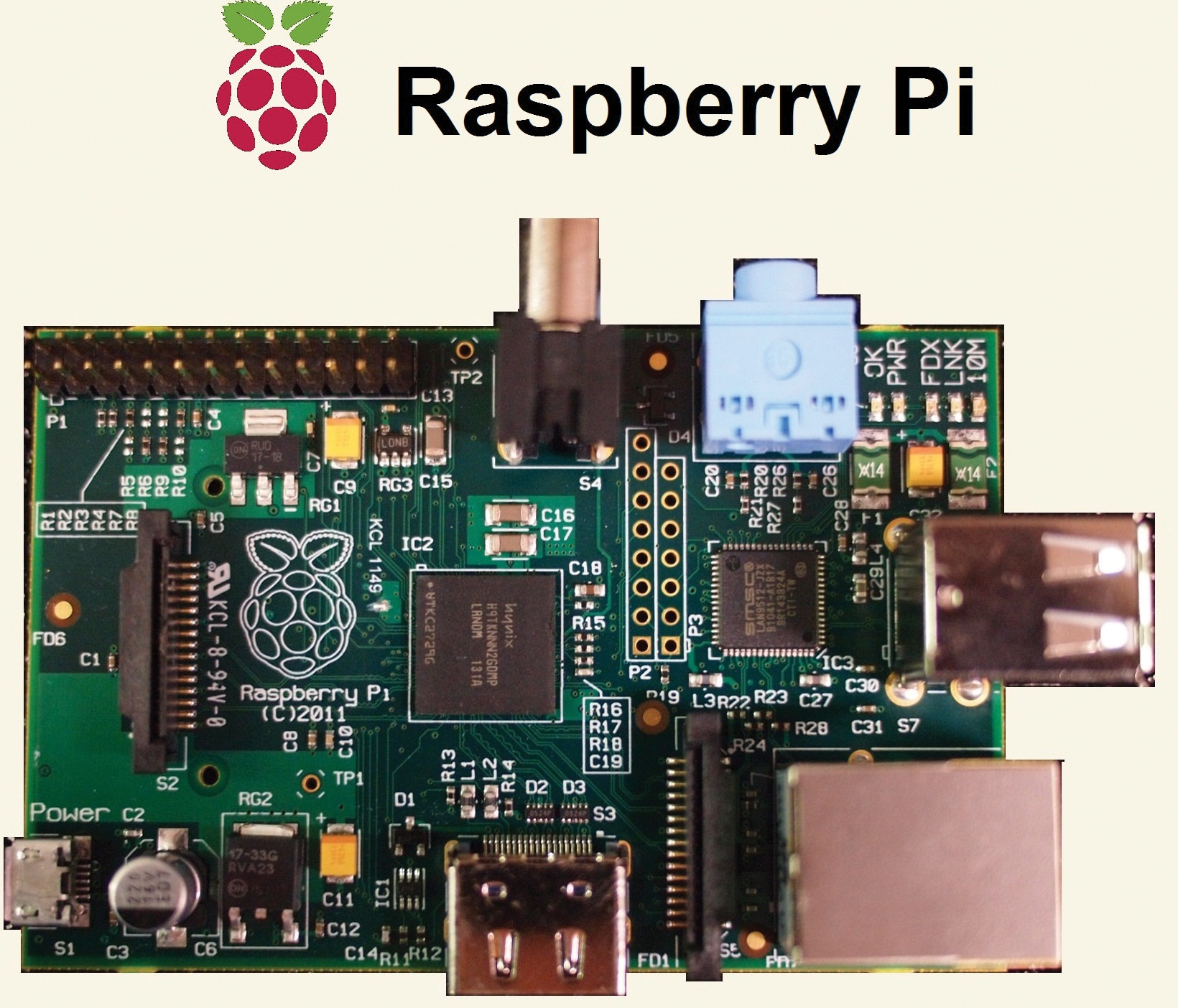 Top 15 projects to build with Raspberry Pi - open source for you