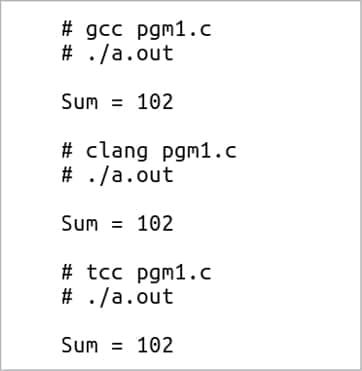 Unspecified Behaviour in C and C++ - open source for you