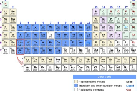 Images of metals and non metals full hd maps locations another into sheets periodic table wikipedia periodic table single displacement reaction definition examples video lesson activity series of metal and nonmetals urtaz