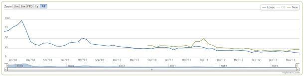 Shin Megami Tensei: Nocturne used prices - Pricecharting.com