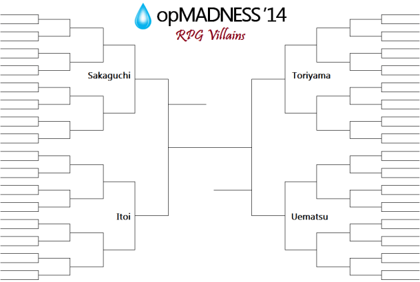 opMADNESS 2014 Blank Bracket
