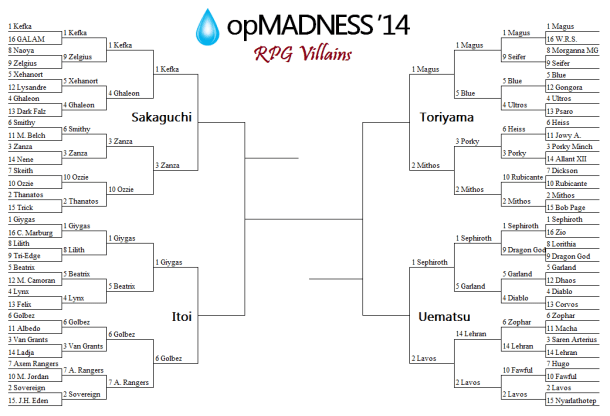 opMADNESS 2014 Bracket—Round 4