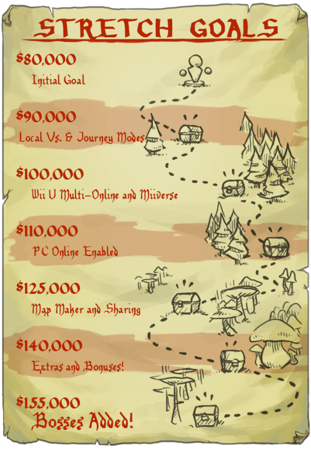 Hex Heroes - Updated Stretch Goals | oprainfall