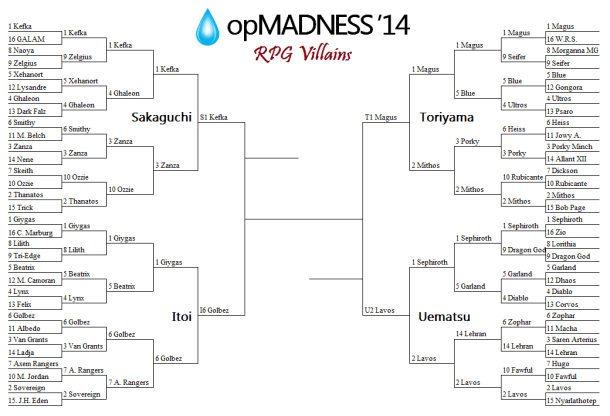 opMADNESS 2014 Bracket—Round 5