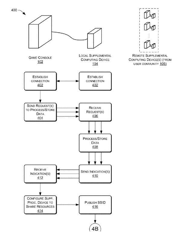Nintendo NX Patent 3