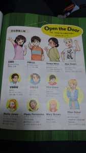 New Horizon   Characters