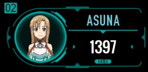 SAO Election | Asuna Vote Count