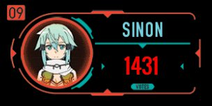 SAO Election 2016 | Sinon Vote Count