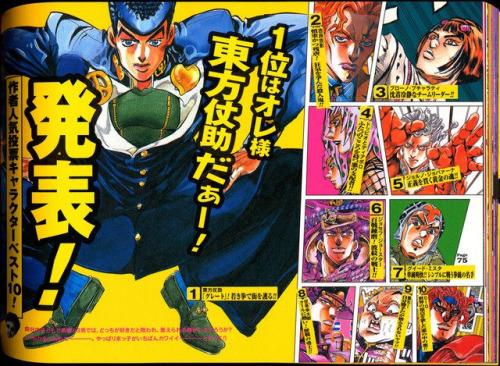 Kira | character ranking