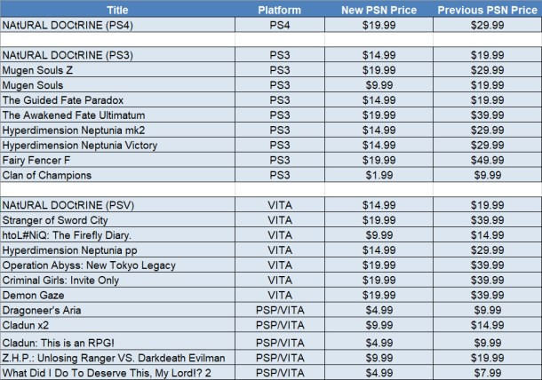 NISA PlayStation Sale