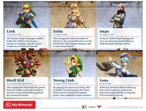 Nintendo Download | May Hyrule