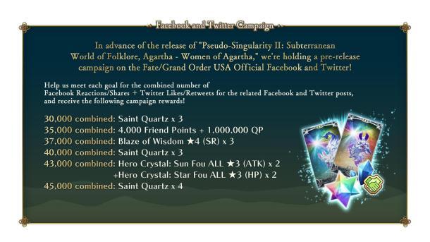 Fate/Grand Order   Pseudo-Singularity II Pre-release Campaign