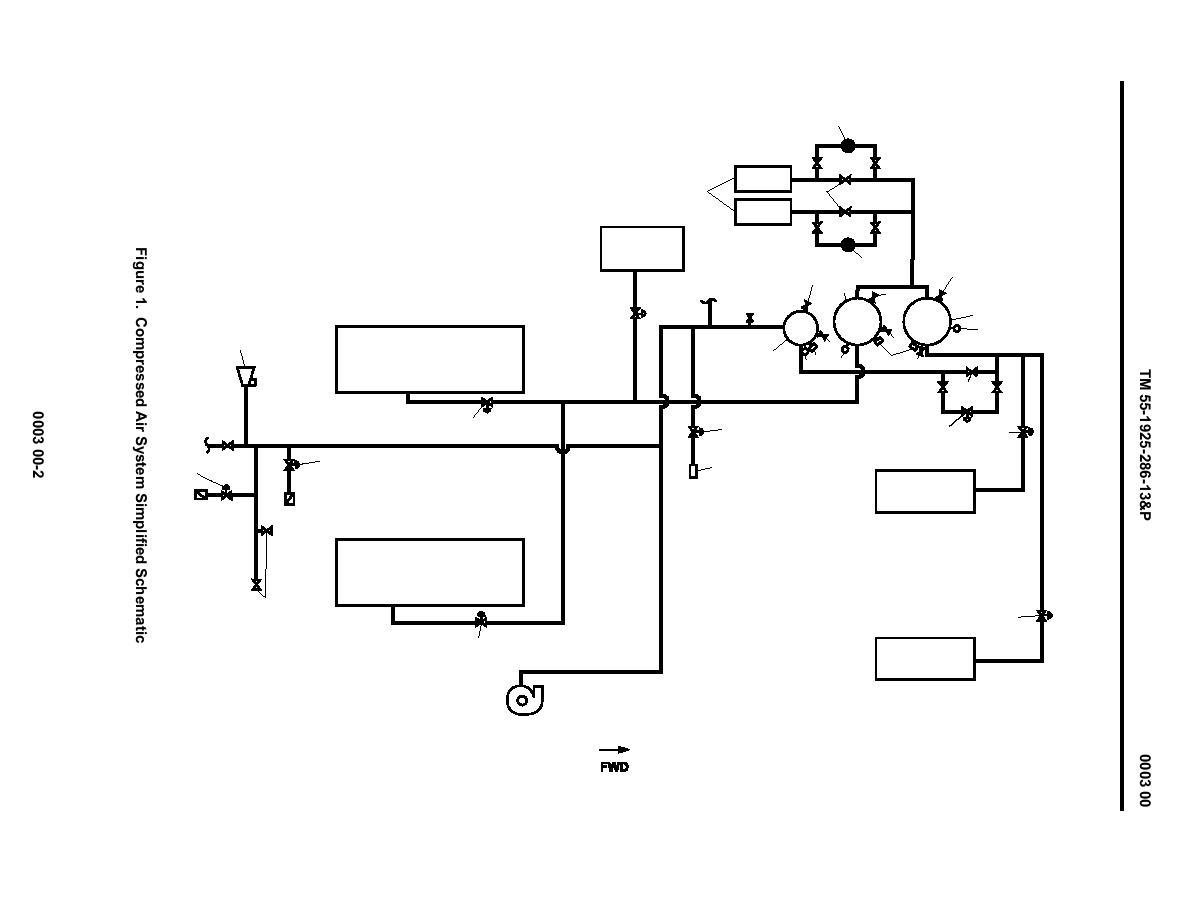 Air System Schematic