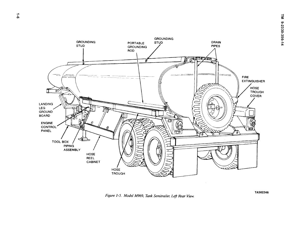 Figure 1 5 Model M969 Tank Semitrailer Left Rear View