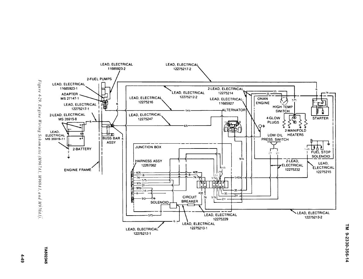 Figure 4 29 Engine Wiring Schematic M967a1 M969a1 And