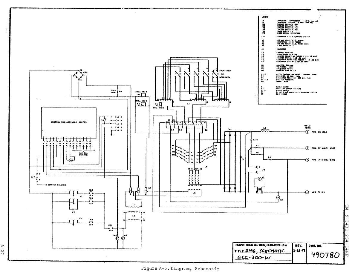 Figure A 6 Diagram Schematic