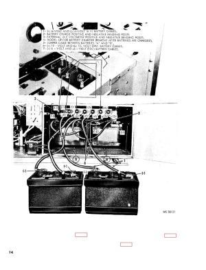 Figure 9 6, 12, 24volt series battery hookup using four 6volt batteries and hookup for