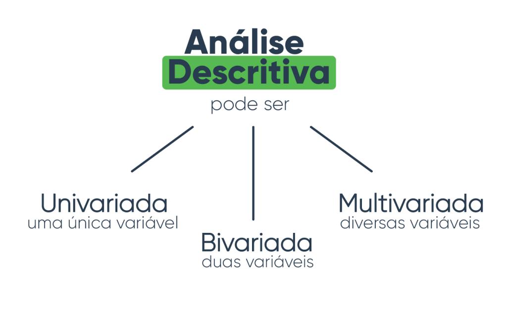 tipos de análise descritiva