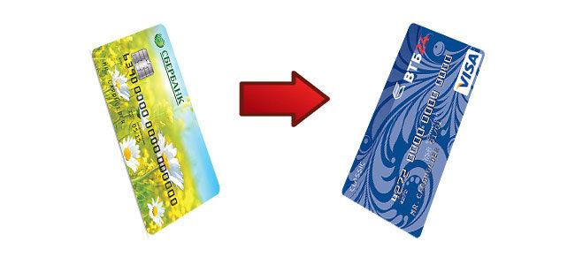 Перевод с карты Сбербанк на карту ВТБ