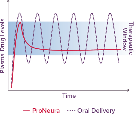 Probuphine Implant Review - An In-Depth Evaluation of