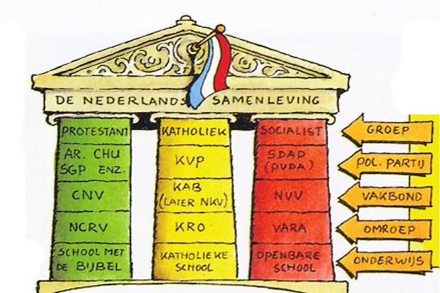 Verzuiling in Nederland