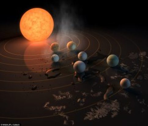 3D7E420200000578-4245424-The_Trappist_1_star_an_ultra_cool_dwarf_has_seven_Earth_size_pla-m-25_1487778235418