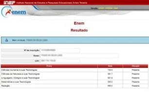 enemnota2015-300x188 MEC divulga as notas do Enem 2015