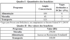 de8bbd37-d297-4b85-8840-97da2cb01ec3 Inscrições do Programas da Assistência Estudantil 2019.1 do IFPB de Monteiro continuam abertas
