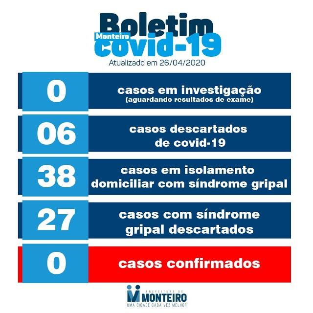 32CF2685-47DF-40BF-AE4B-238DD13BF68A Monteiro descarta mais dois casos suspeito de coronavírus
