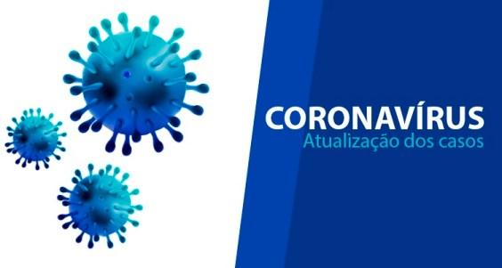 capa-coronavirus Paraíba tem 851 novos casos e 19 mortes por covid-19; total de infectados é de 12.862 e 346 mortes