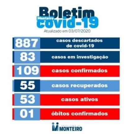 030701 Monteiro confirma mais cinco resultados  positivos e dois pacientes recuperados de Covid