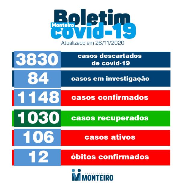 128101552_3494277770687264_7770154190592302375_o Secretaria Municipal de Saúde de Monteiro informa sobre 12 novos casos de Covid-19