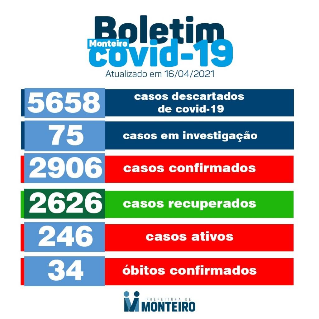 img_202104161843Qtgj Secretaria de Saúde de Monteiro divulga boletim oficial sobre covid desta Sexta-feira