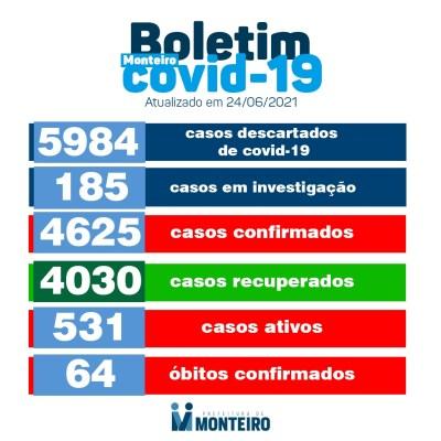 2406-2-1-400x400 Secretaria de Saúde de Monteiro divulga boletim oficial sobre covid desta quinta-feira
