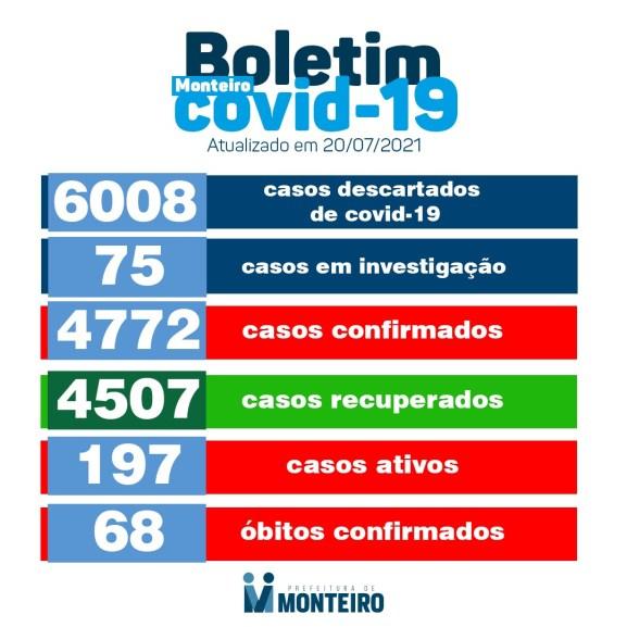 2007-1 Secretaria de Saúde de Monteiro divulga boletim oficial sobre covid desta terça-feira