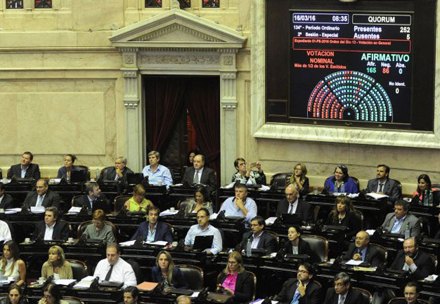 Con 165 votos a favor, Diputados aprobó el proyecto para pagar a los buitres
