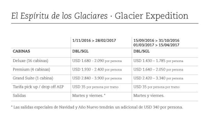 Los socios turísticos de CFK que se quedaron con el negocio en los Parques Nacionales de la Patagonia