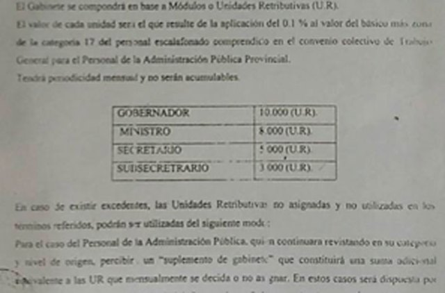"""Kirchner crea una """"Asesoría"""" y asigna abultados fondos a cada funcionario con manejo discrecional"""