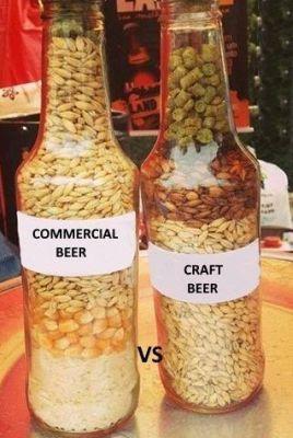 Komerčné pivo a remeselné