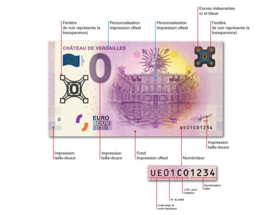 Anverso de zero euro