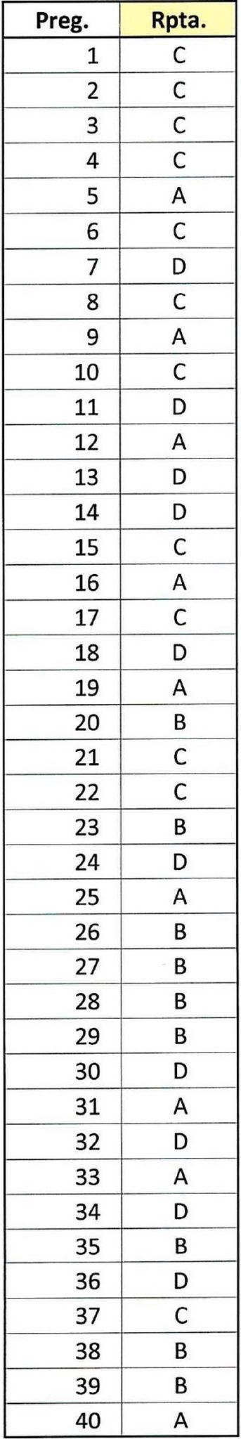 respuestas examen Correos B convocatoria 2018 parte atencion al cliente