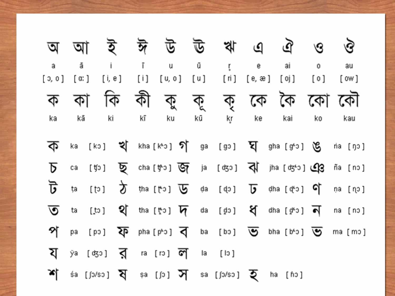 Kannada Alphabet Worksheets