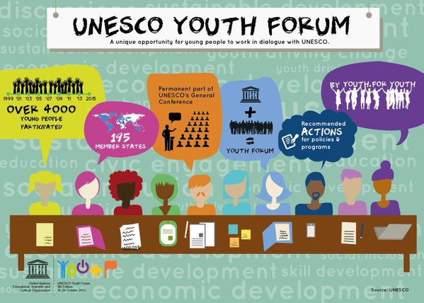 UNESCO Youth Forum Nigeria seeks Volunteer Leadership Board Members!