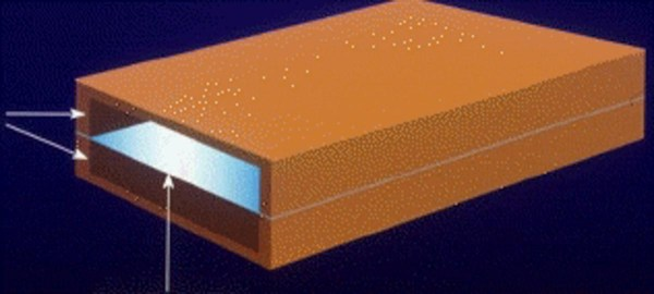 Thin Film optical waveguide
